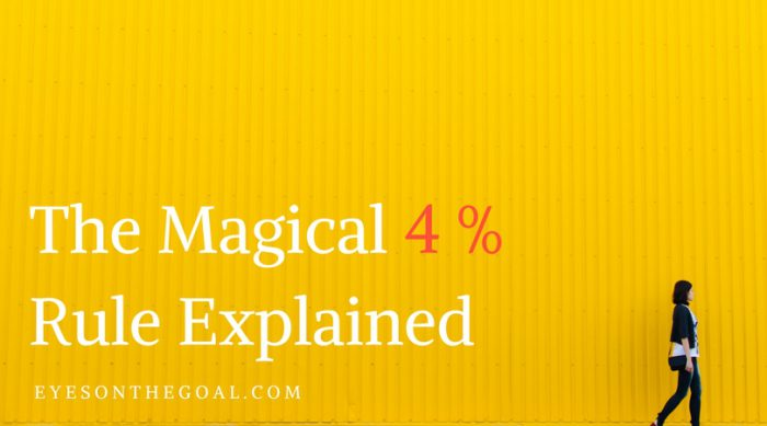Where Does the Magical 4% Rule Come From?