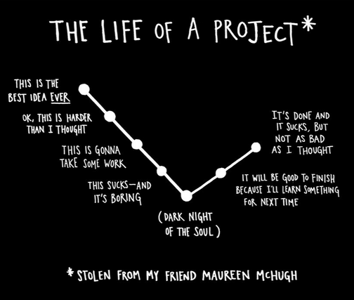 The life of a project via Austin Kleon's Steal Like An Artist